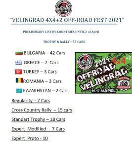 Велинград събира елита на офроуда от България и чужбина